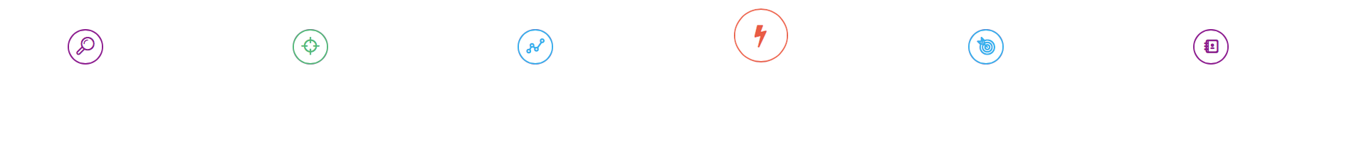 process agp coaching